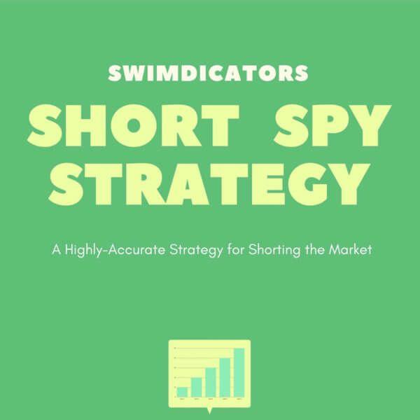 The Short SPY strategy for Thinkorswim square