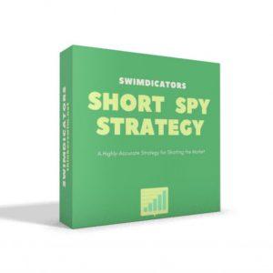 Short SPY Trading Strategy for ThinkOrSwim