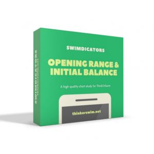 opening range initial balance indicator for thinkorswim
