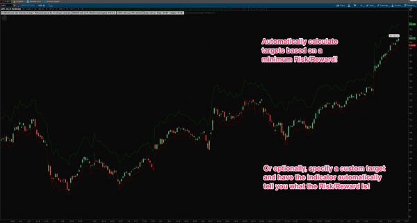 Thinkorswim position sizer chart example